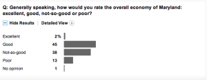 Graphic from Washington Post Poll.