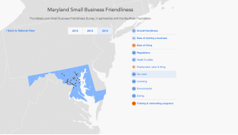 Small Business Owners Give Maryland a C- for Business Friendliness