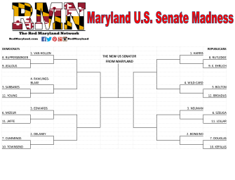 March Madness, Maryland Style