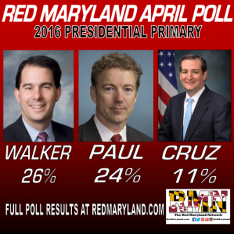 Red Maryland Radio #210: 4/9/2015, and April Poll Results