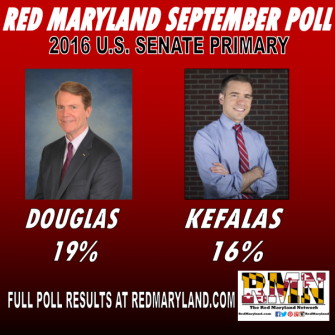 Red Maryland Radio #231: September 10, 2015 and September Poll Results