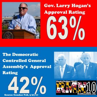 Goucher Poll a Reality Check for Maryland Democrats